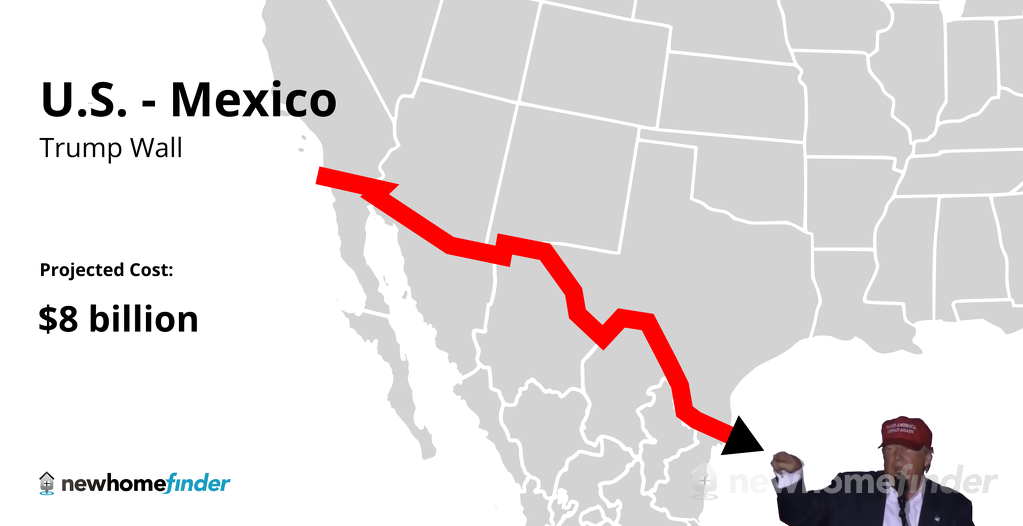 Trump will force Mexico to pay for wall