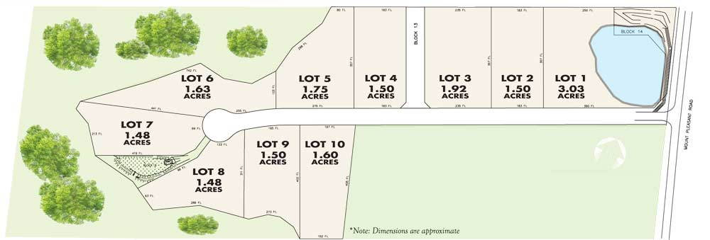 Site plan for Stellar Estates in Caledon, Ontario