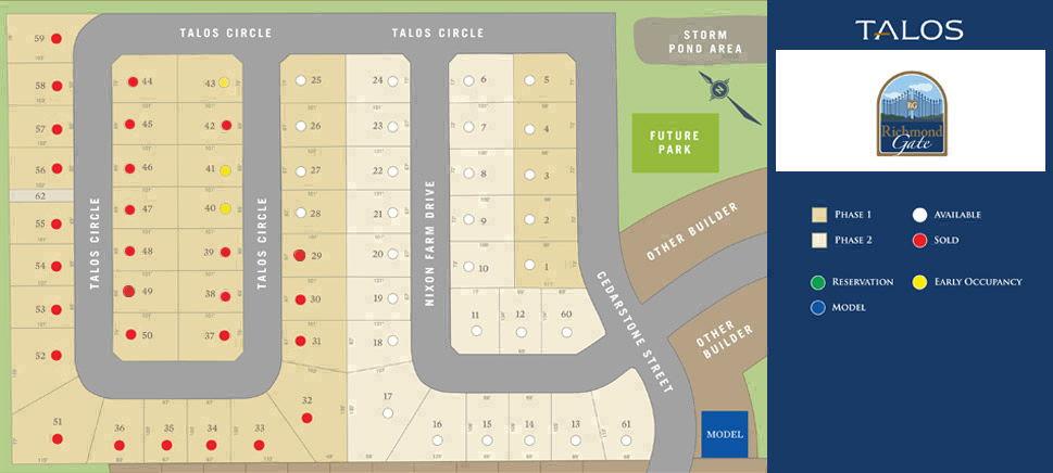 Site plan for Richmond Gate in Richmond, Ontario